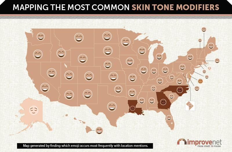 Skin Tone Modifiers