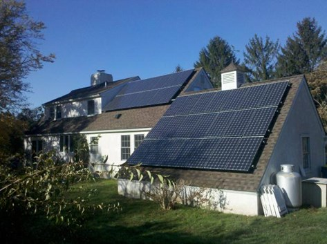 Guide To Solar Panel Roi Solar Panels Return On Investment