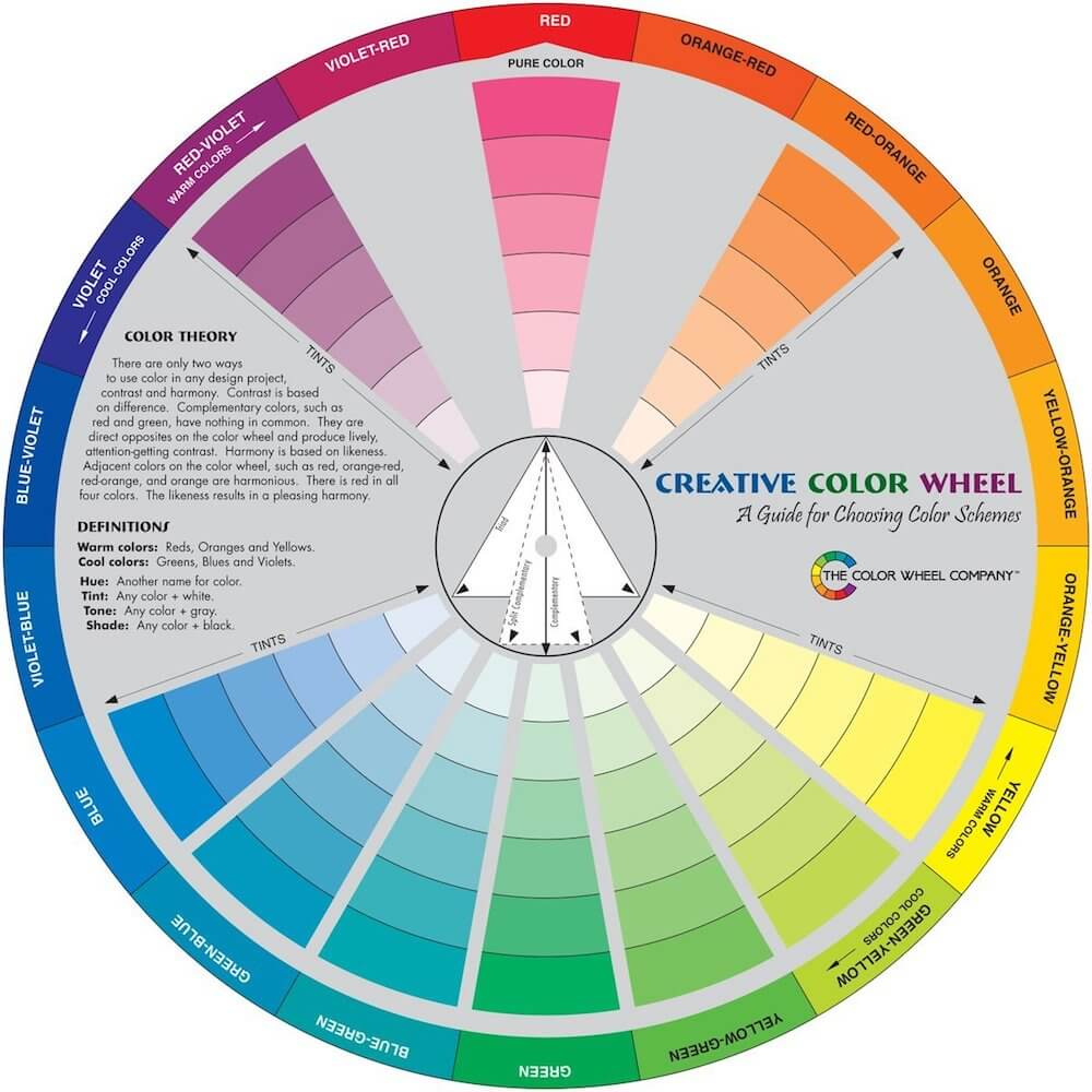 Color Wheel of Interior Design