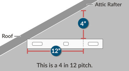 Pitch Measurement Method 3